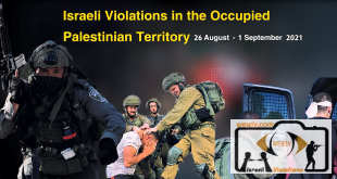 Israeli Violations in the Occupied Palestinian Territory 26 August – 1 September 2021